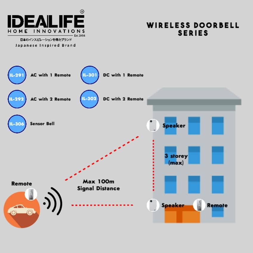 IDEALIFE Doorbell Diagram